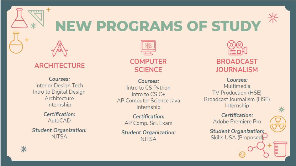 new programs pf study