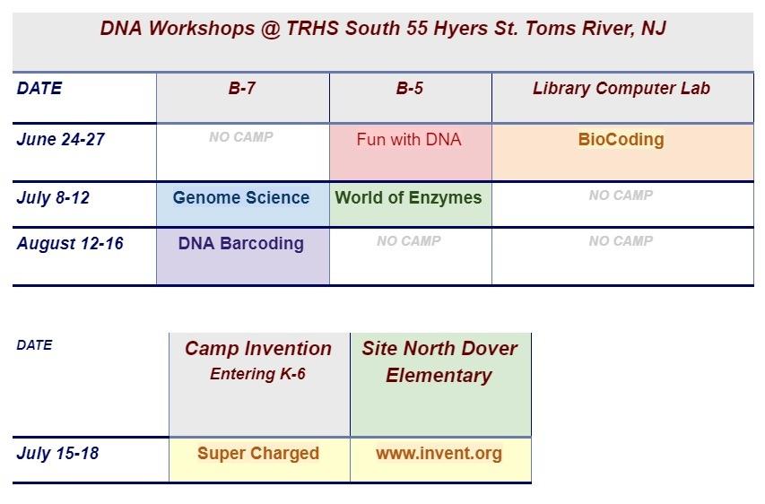 DNA Camps